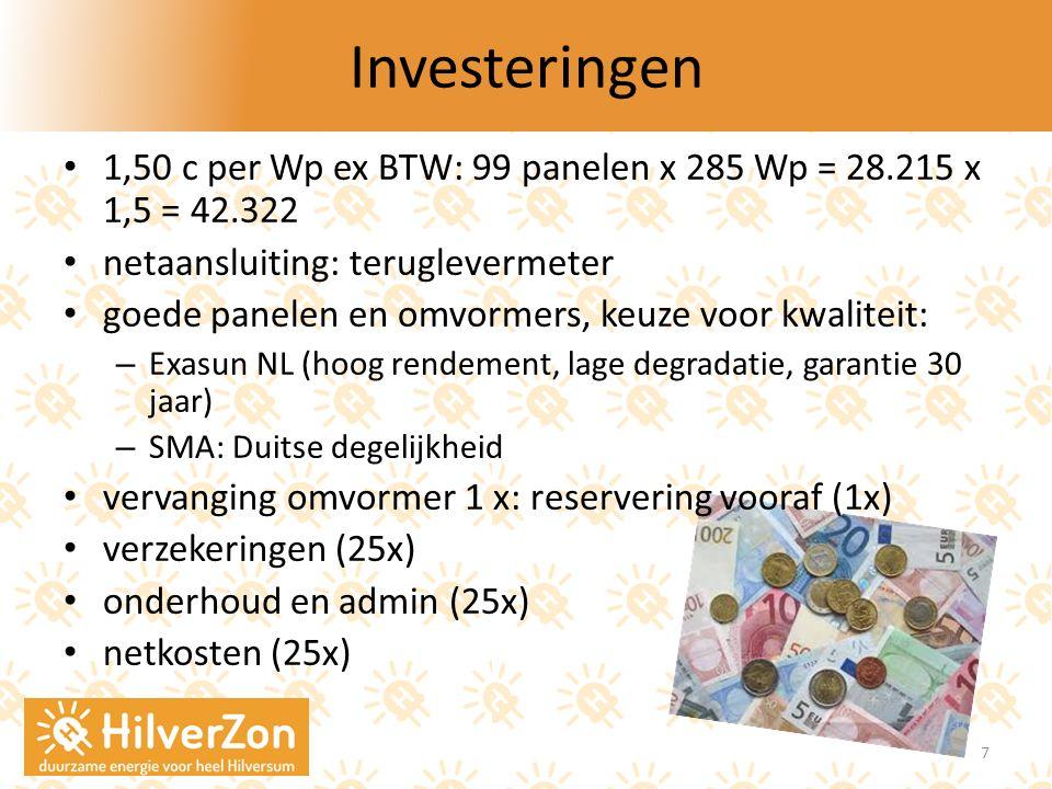 Investeringen 1,50 c per Wp ex BTW: 99 panelen x 285 Wp = 28.215 x 1,5 = 42.322. netaansluiting: teruglevermeter.