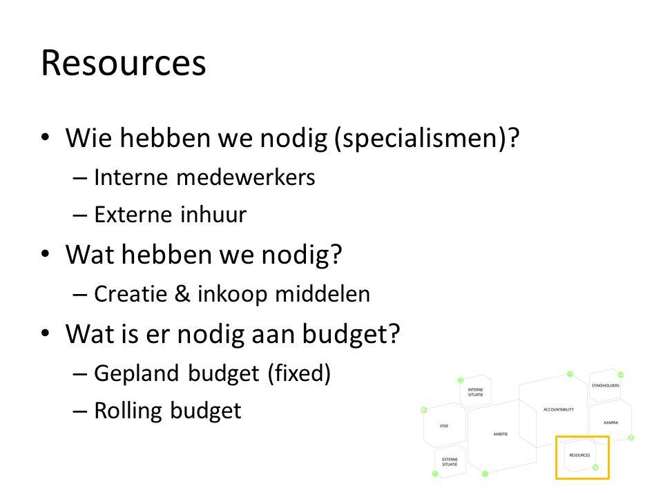 Resources Wie hebben we nodig (specialismen) Wat hebben we nodig