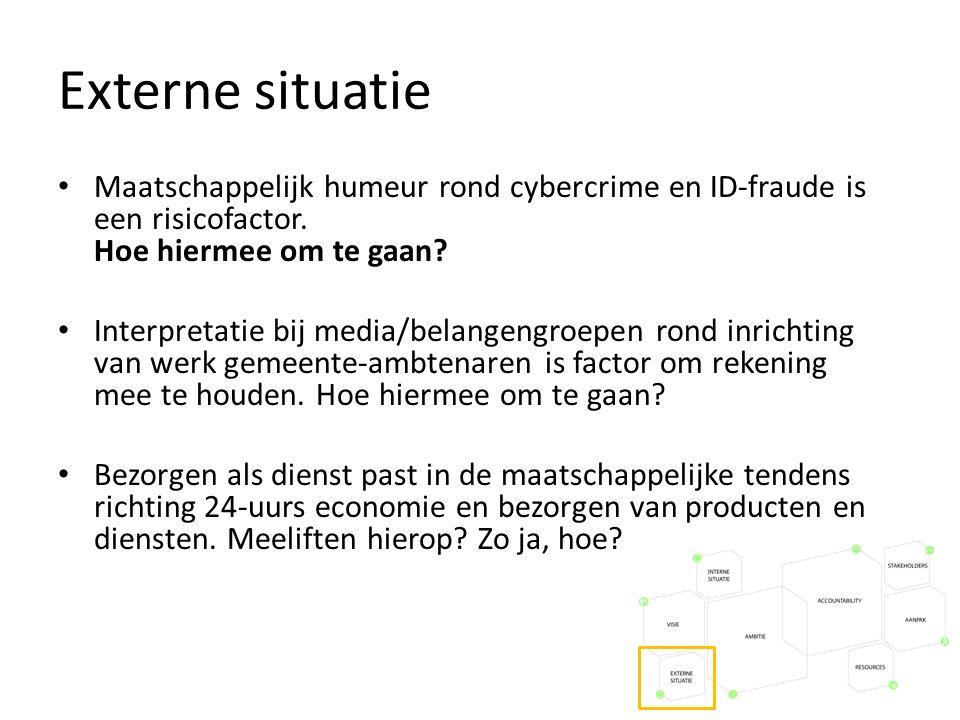 Externe situatie Maatschappelijk humeur rond cybercrime en ID-fraude is een risicofactor. Hoe hiermee om te gaan