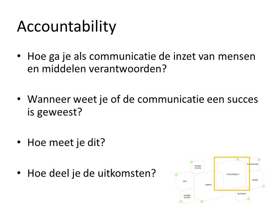 Accountability Hoe ga je als communicatie de inzet van mensen en middelen verantwoorden Wanneer weet je of de communicatie een succes is geweest