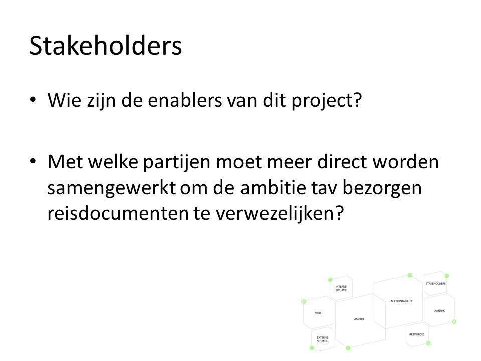 Stakeholders Wie zijn de enablers van dit project