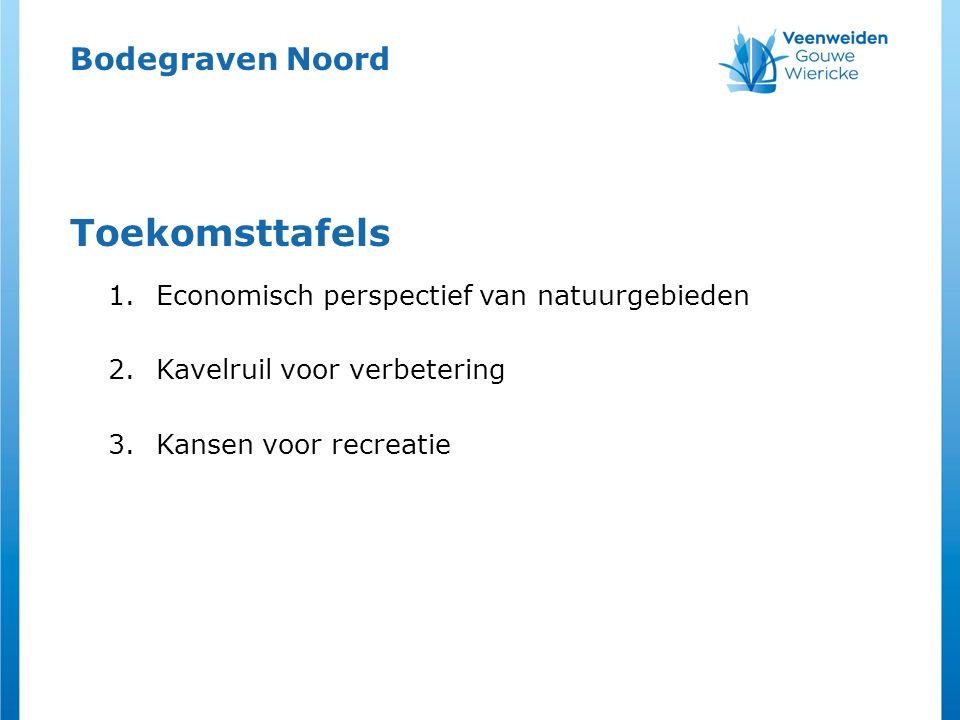 Toekomsttafels Bodegraven Noord