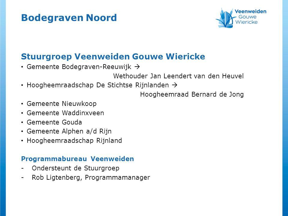 Bodegraven Noord Stuurgroep Veenweiden Gouwe Wiericke