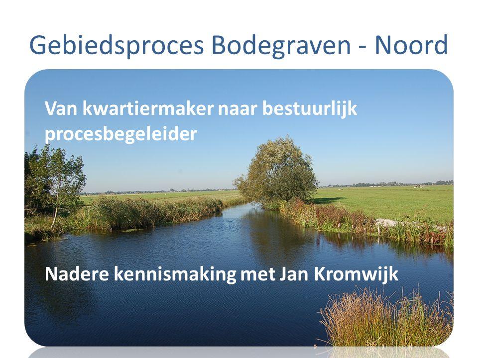 Gebiedsproces Bodegraven - Noord