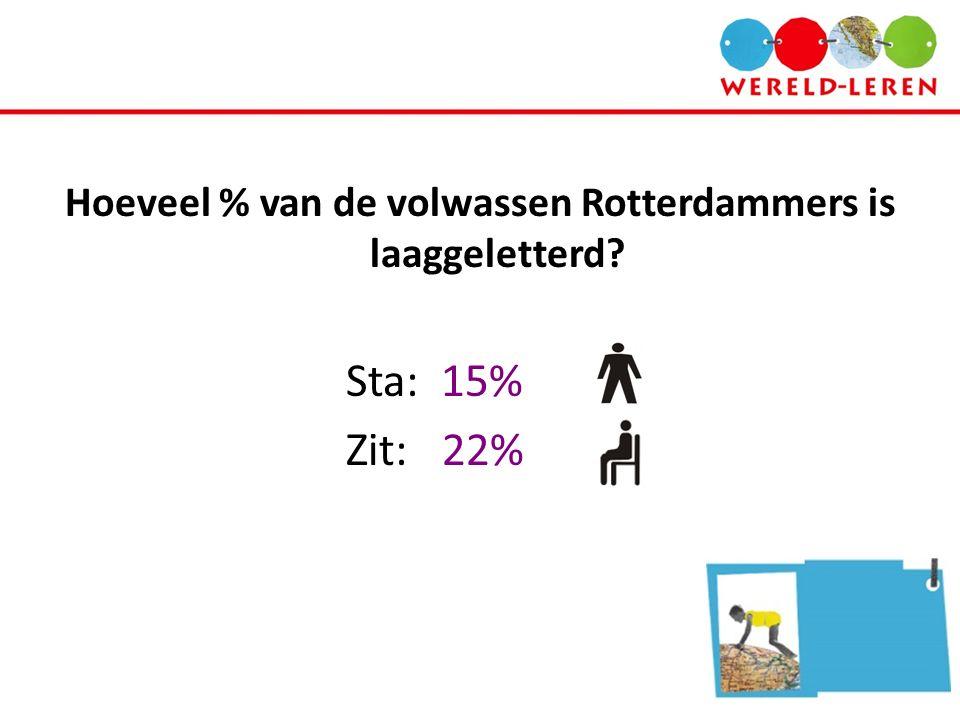 Hoeveel % van de volwassen Rotterdammers is laaggeletterd