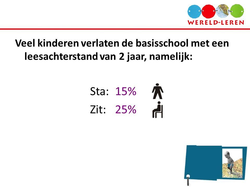 Veel kinderen verlaten de basisschool met een leesachterstand van 2 jaar, namelijk: