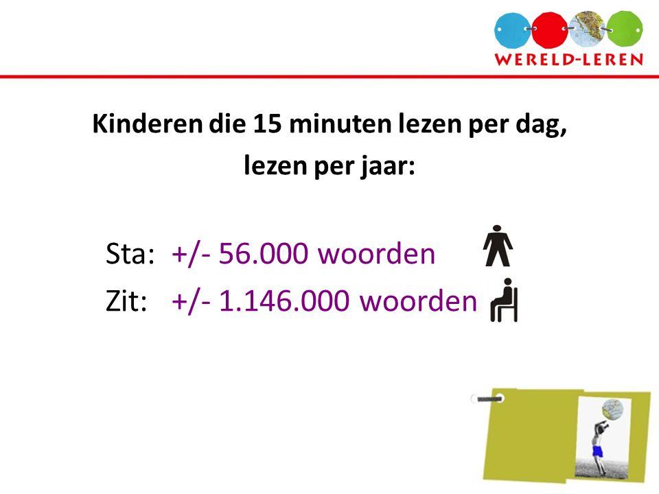 Kinderen die 15 minuten lezen per dag,