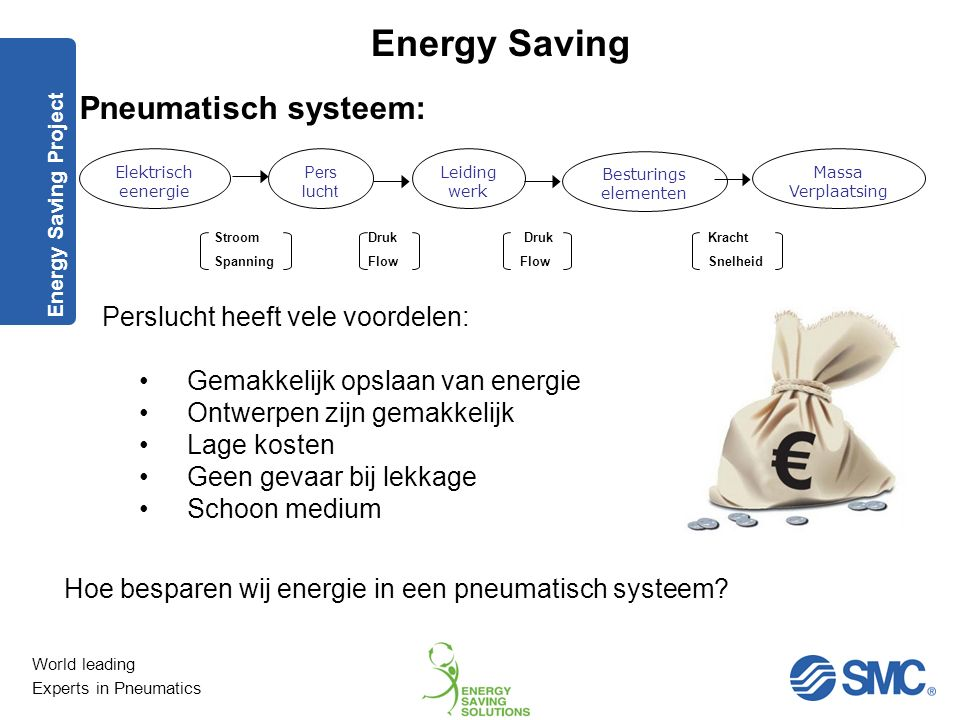 Pneumatisch systeem: Perslucht heeft vele voordelen: