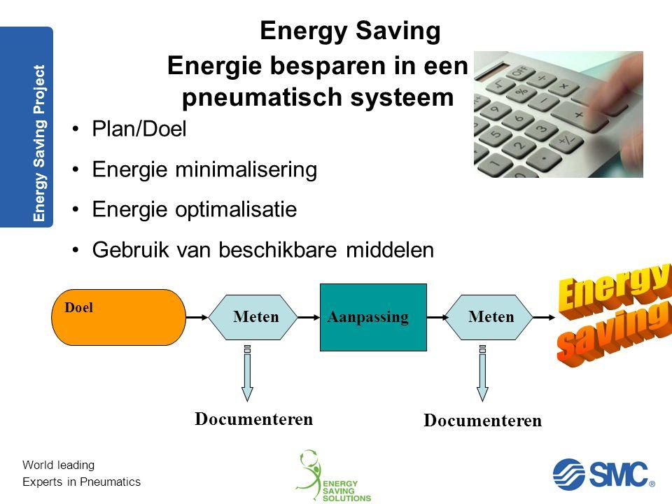 Energie besparen in een pneumatisch systeem
