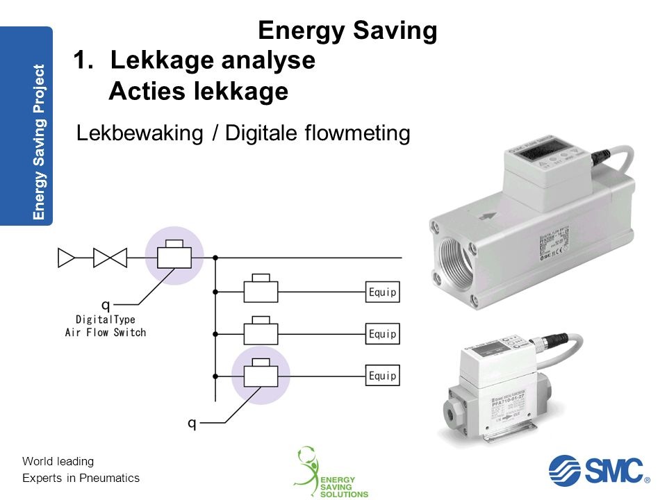 Lekkage analyse Acties lekkage Lekbewaking / Digitale flowmeting