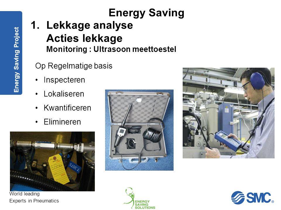 Lekkage analyse Acties lekkage Monitoring : Ultrasoon meettoestel