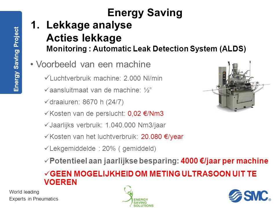 Lekkage analyse Acties lekkage Monitoring : Automatic Leak Detection System (ALDS)