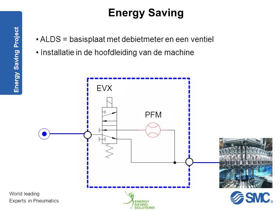 ALDS = basisplaat met debietmeter en een ventiel