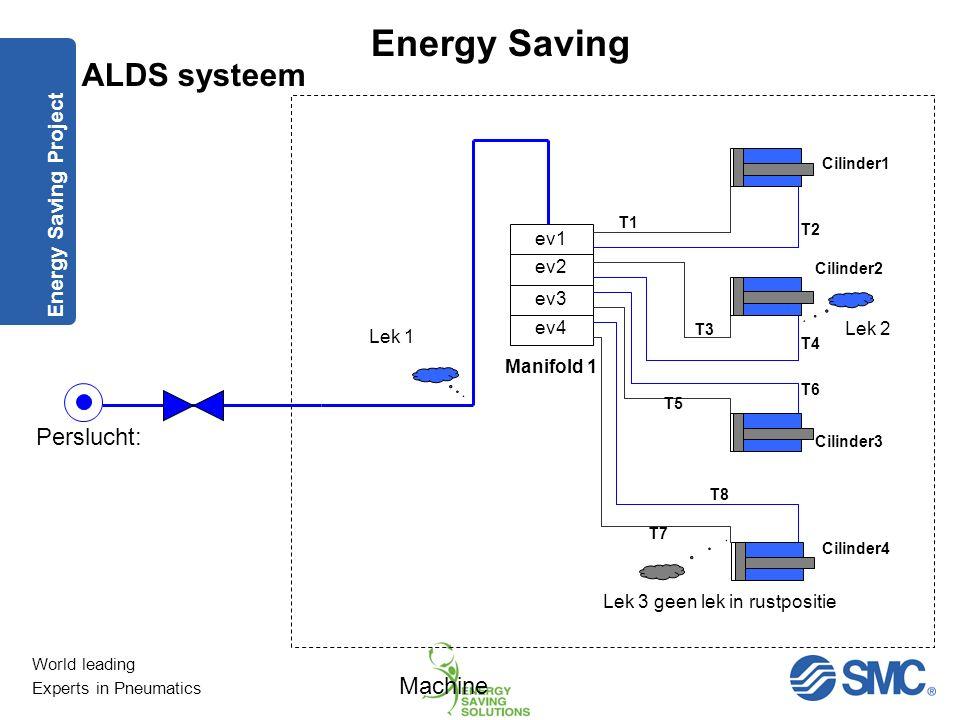 ALDS systeem Perslucht: Machine Energy Saving Project ev1 ev2 ev3 ev4