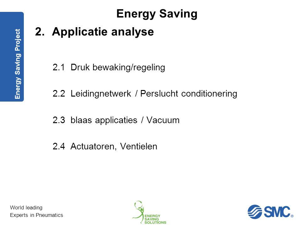 Applicatie analyse 2.1 Druk bewaking/regeling