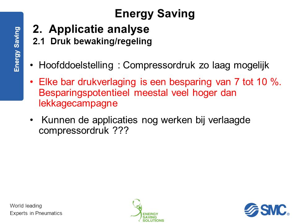 2. Applicatie analyse 2.1 Druk bewaking/regeling