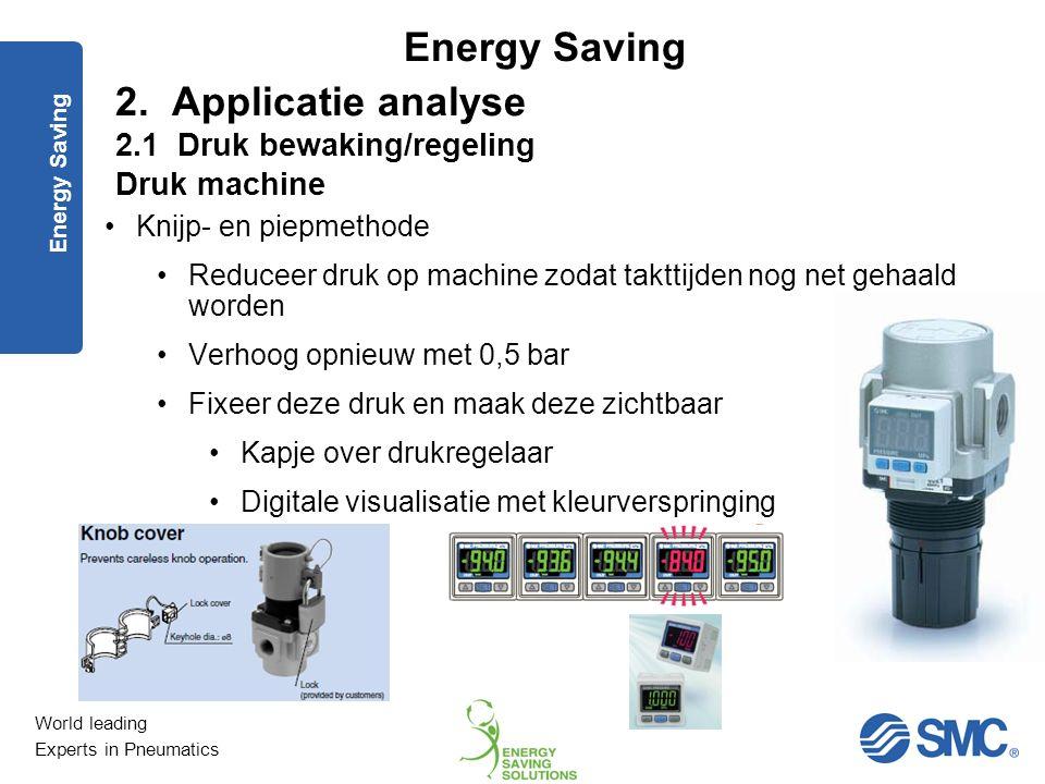 2. Applicatie analyse 2.1 Druk bewaking/regeling Druk machine