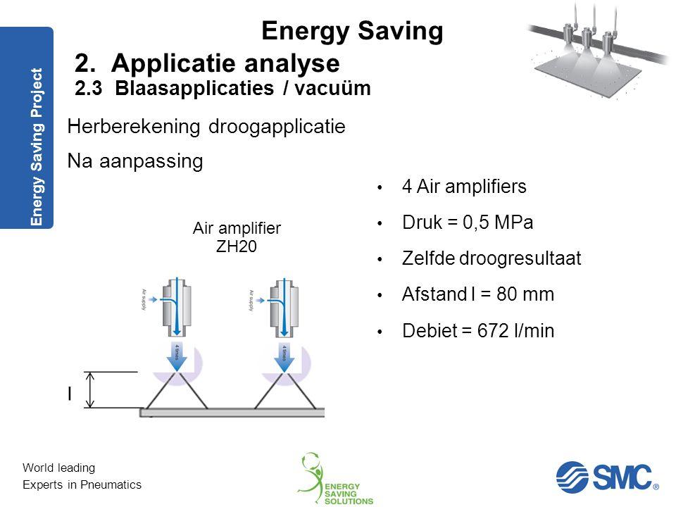 2. Applicatie analyse 2.3 Blaasapplicaties / vacuüm