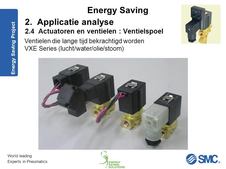 2. Applicatie analyse 2.4 Actuatoren en ventielen : Ventielspoel