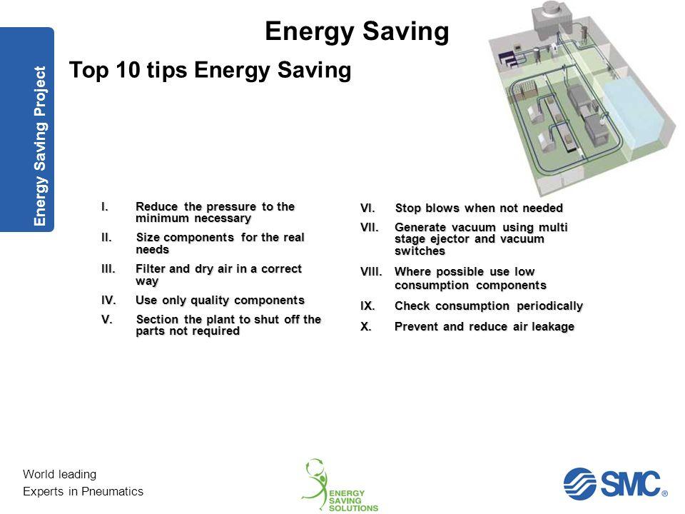 Top 10 tips Energy Saving Energy Saving Project