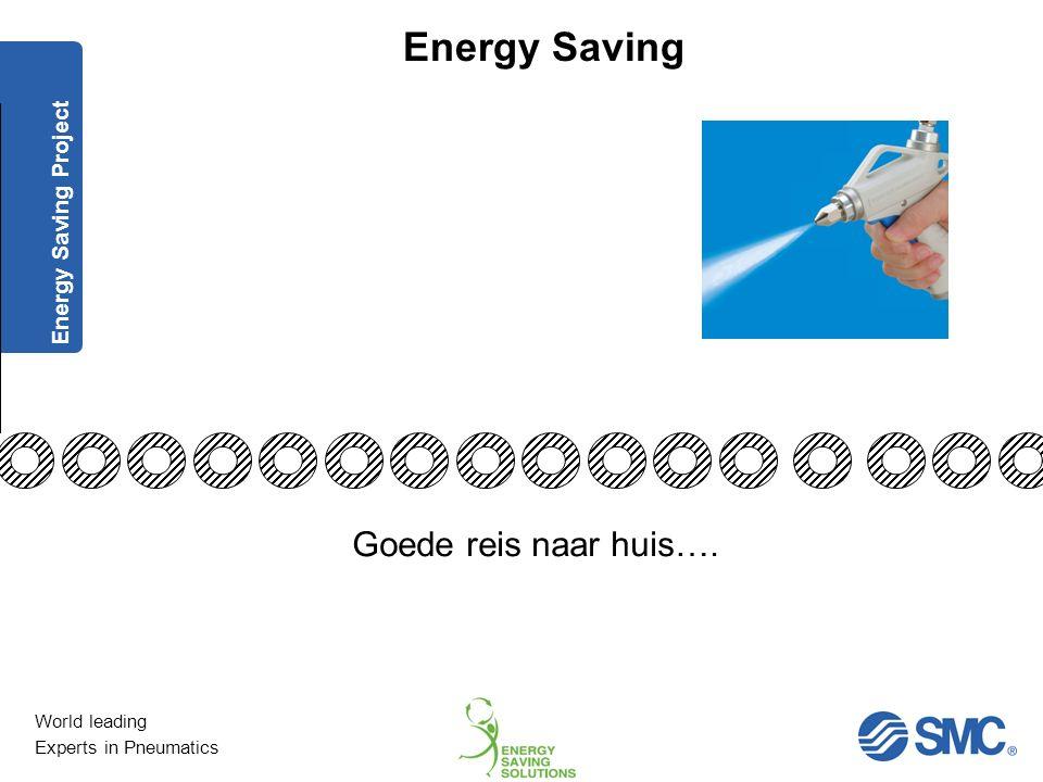 Energy Saving Project Goede reis naar huis…. Pauze slide