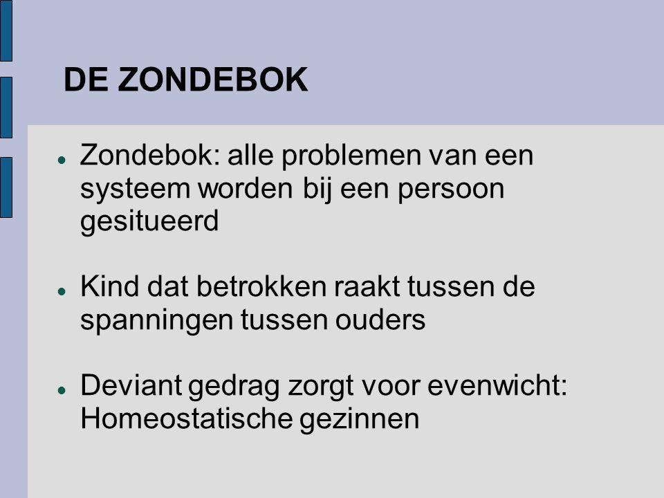 DE ZONDEBOK Zondebok: alle problemen van een systeem worden bij een persoon gesitueerd. Kind dat betrokken raakt tussen de spanningen tussen ouders.
