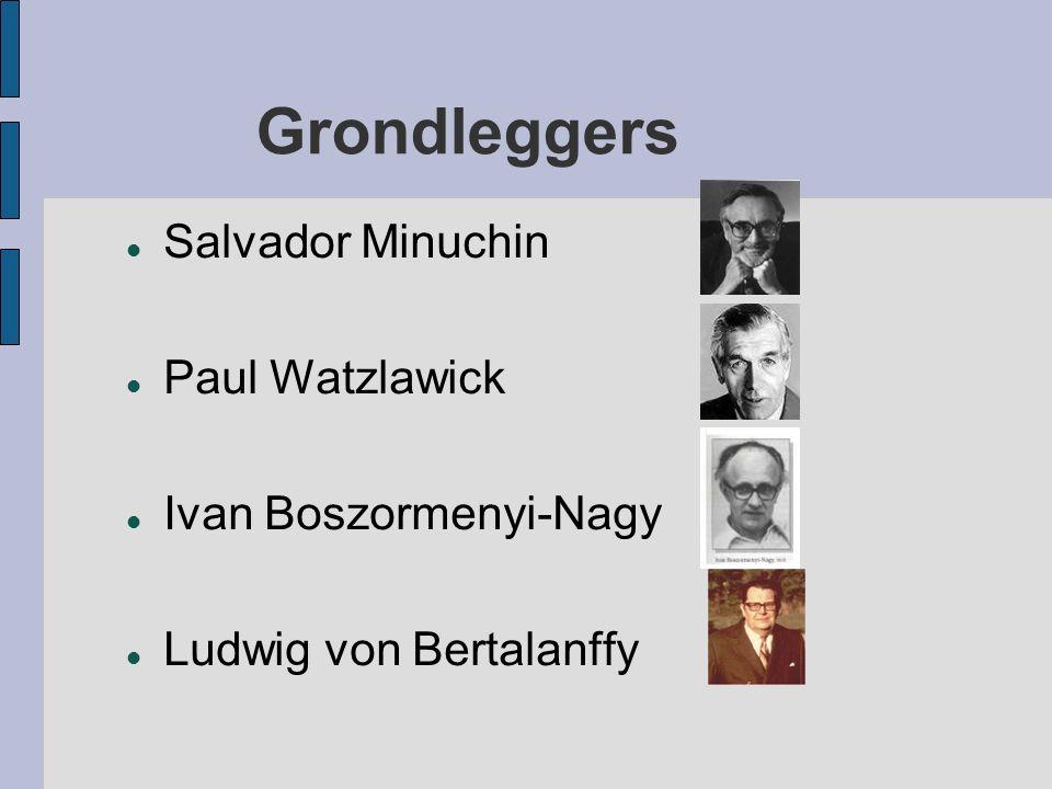 Grondleggers Salvador Minuchin Paul Watzlawick Ivan Boszormenyi-Nagy