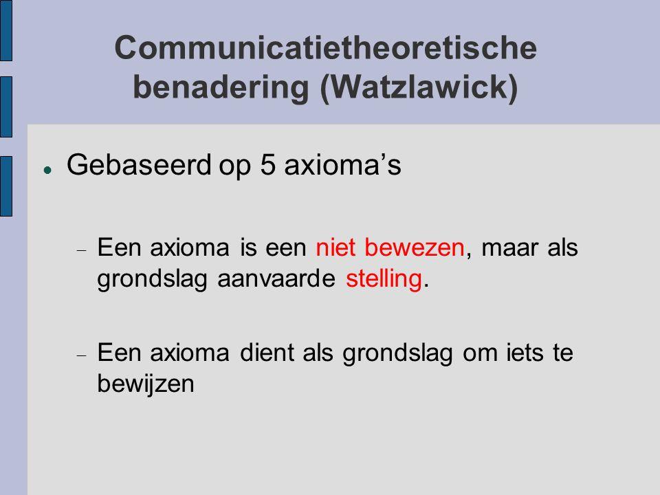 Communicatietheoretische benadering (Watzlawick)