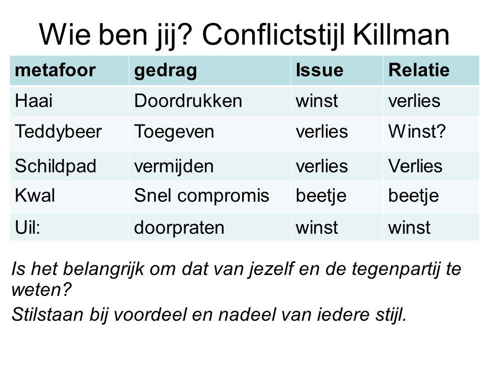 Wie ben jij Conflictstijl Killman