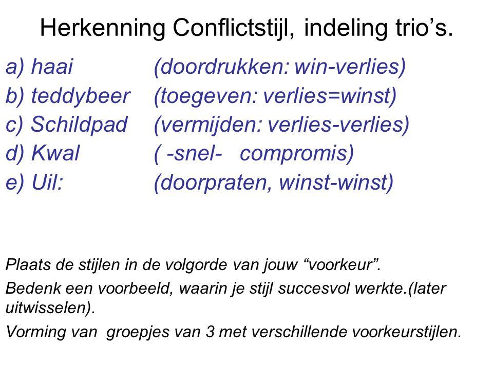 Herkenning Conflictstijl, indeling trio's.