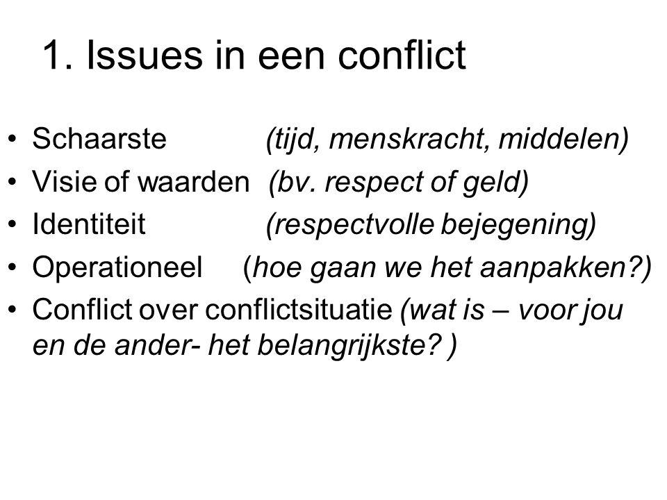 1. Issues in een conflict Schaarste (tijd, menskracht, middelen)