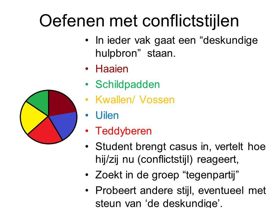 Oefenen met conflictstijlen