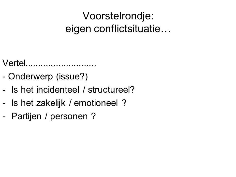 Voorstelrondje: eigen conflictsituatie…