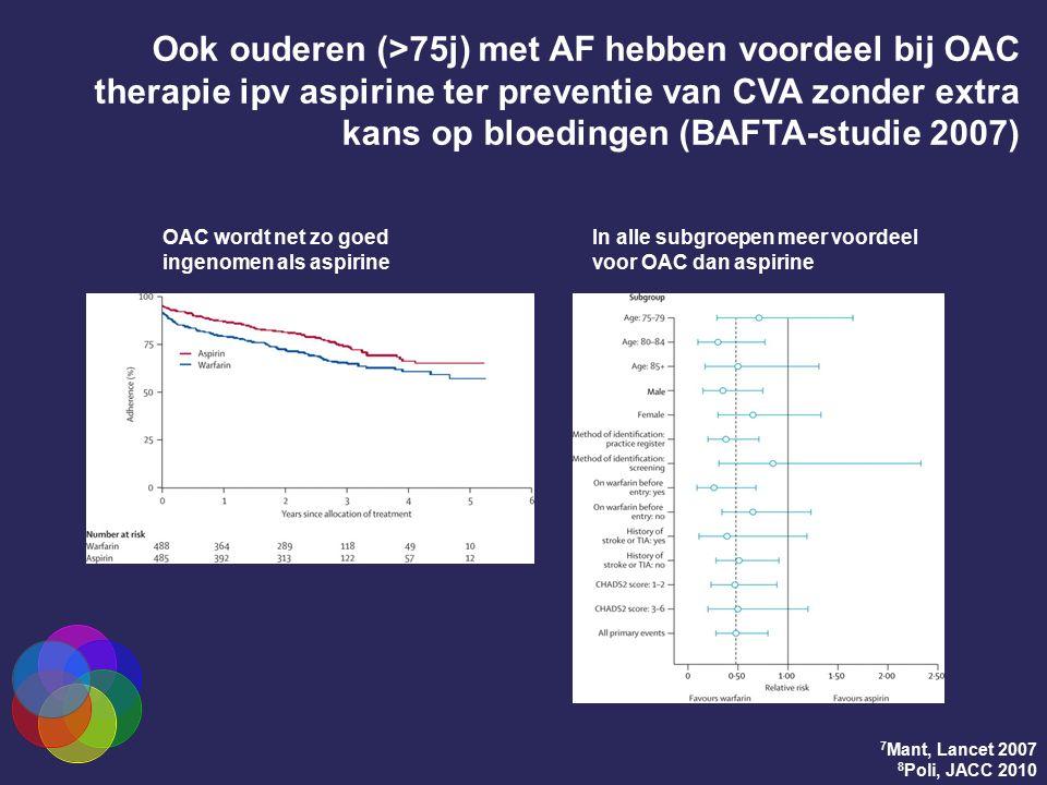Ook ouderen (>75j) met AF hebben voordeel bij OAC therapie ipv aspirine ter preventie van CVA zonder extra kans op bloedingen (BAFTA-studie 2007)