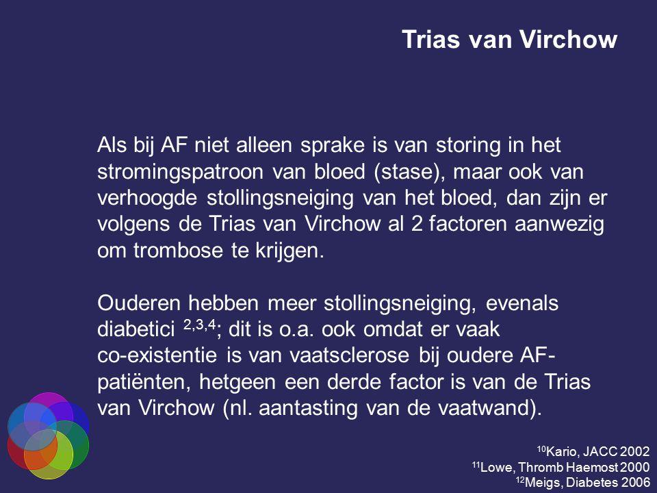 Trias van Virchow
