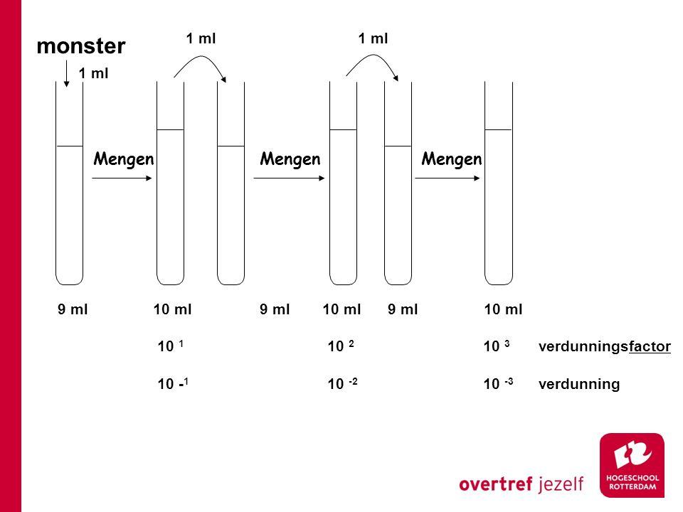 monster Mengen 1 ml verdunningsfactor verdunning 10 1 10 2 10 3 10 -1
