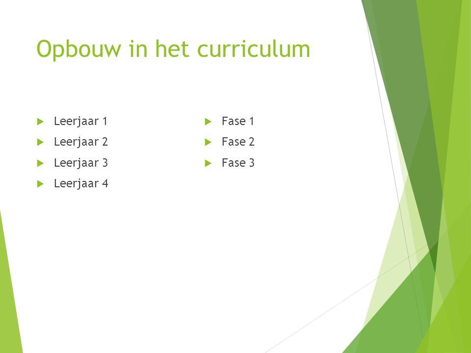 Opbouw in het curriculum