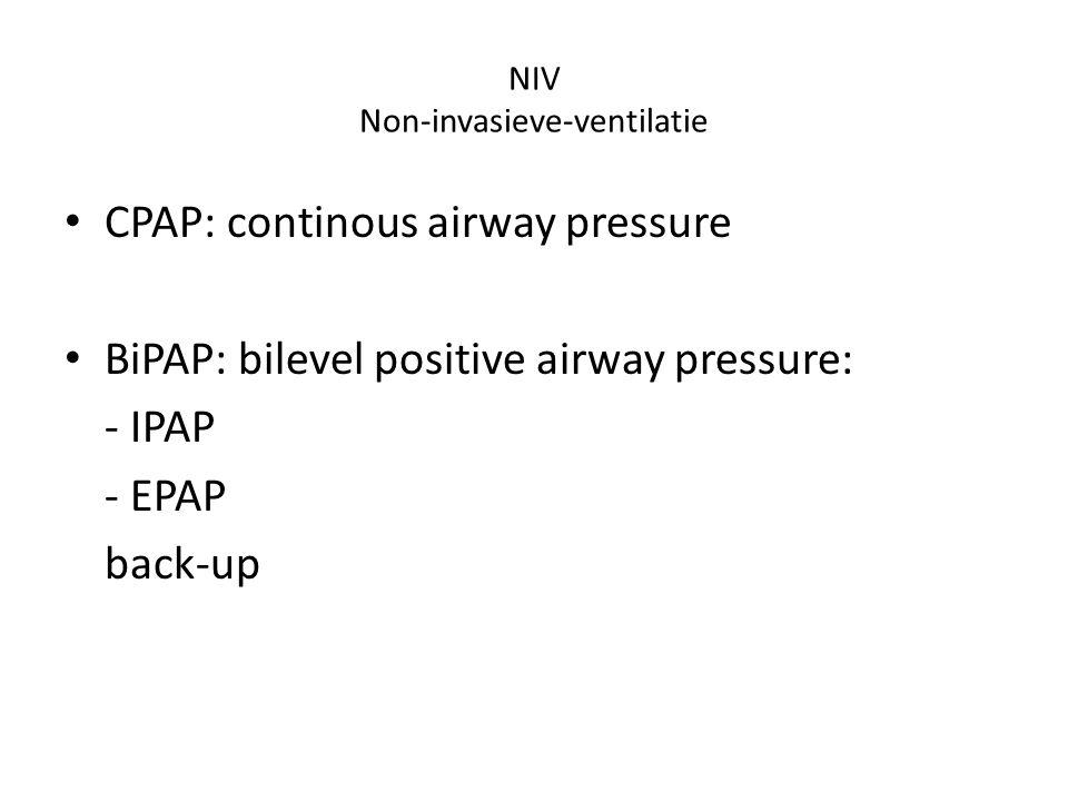NIV Non-invasieve-ventilatie