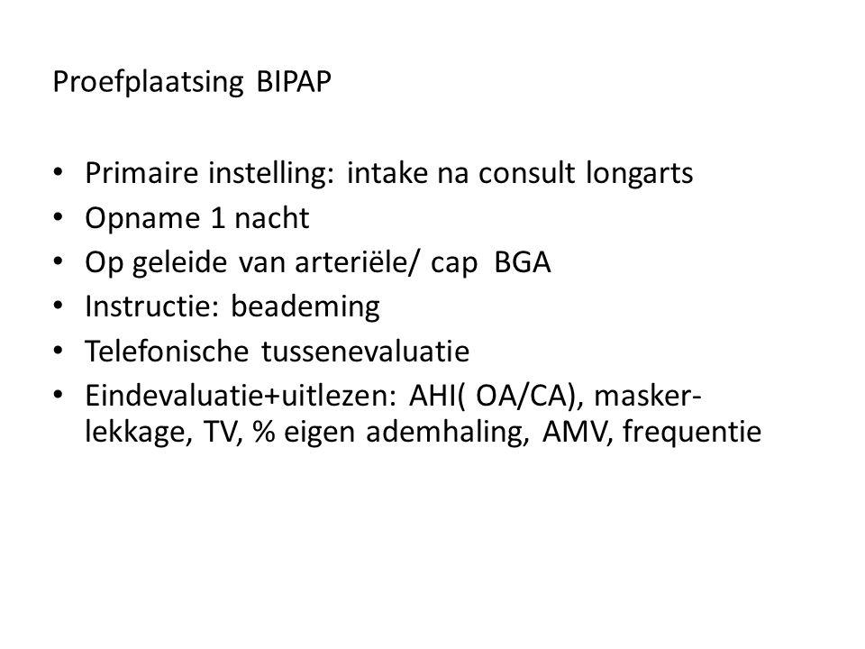 Proefplaatsing BIPAP Primaire instelling: intake na consult longarts. Opname 1 nacht. Op geleide van arteriële/ cap BGA.