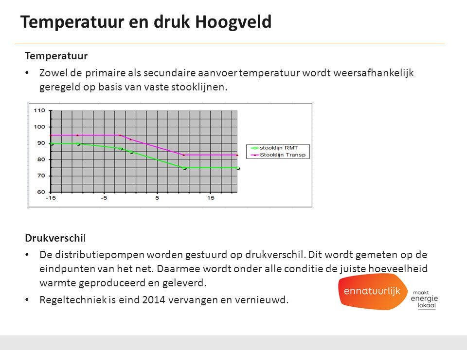 Temperatuur en druk Hoogveld