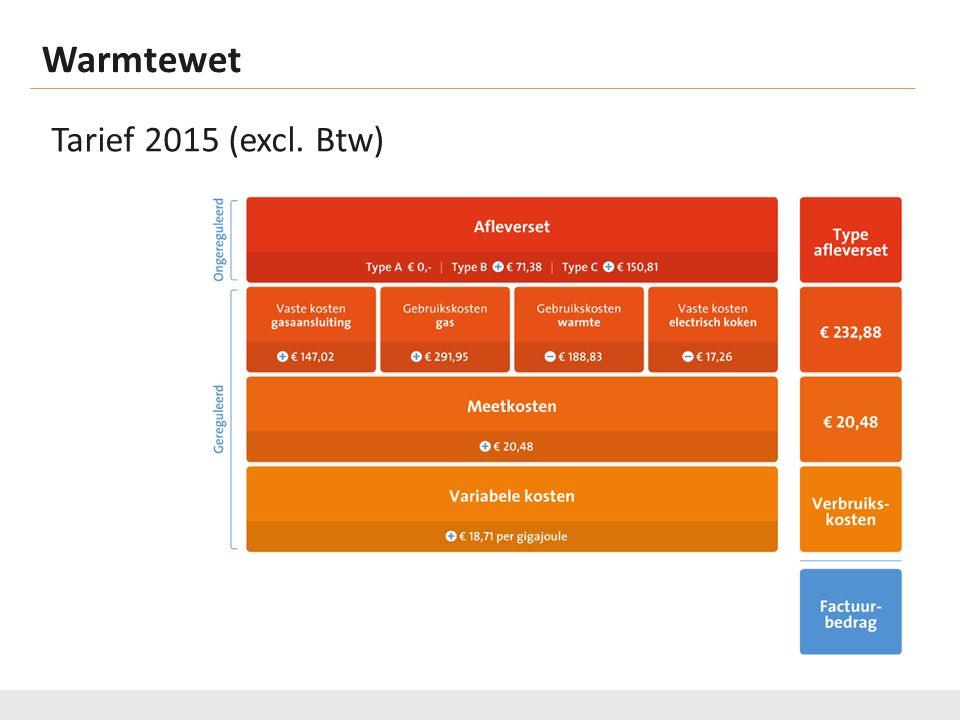 Warmtewet Tarief 2015 (excl. Btw)