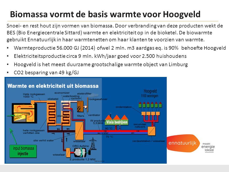 Biomassa vormt de basis warmte voor Hoogveld