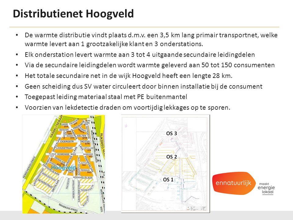 Distributienet Hoogveld