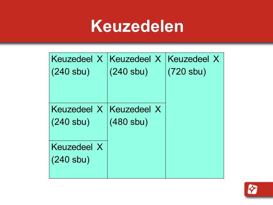 Keuzedelen Keuzedeel X (240 sbu) Keuzedeel X (720 sbu)