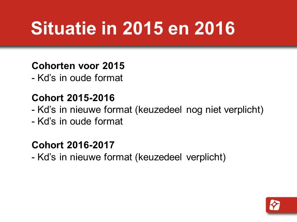 Situatie in 2015 en 2016