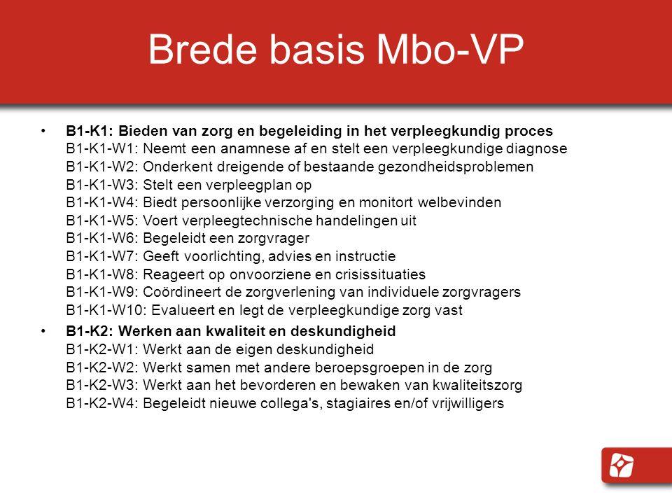 Brede basis Mbo-VP