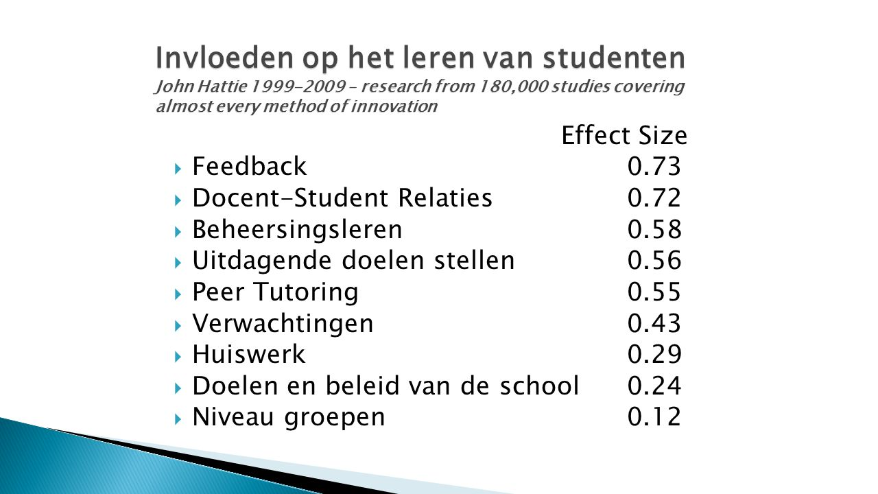 Invloeden op het leren van studenten John Hattie 1999-2009 – research from 180,000 studies covering almost every method of innovation