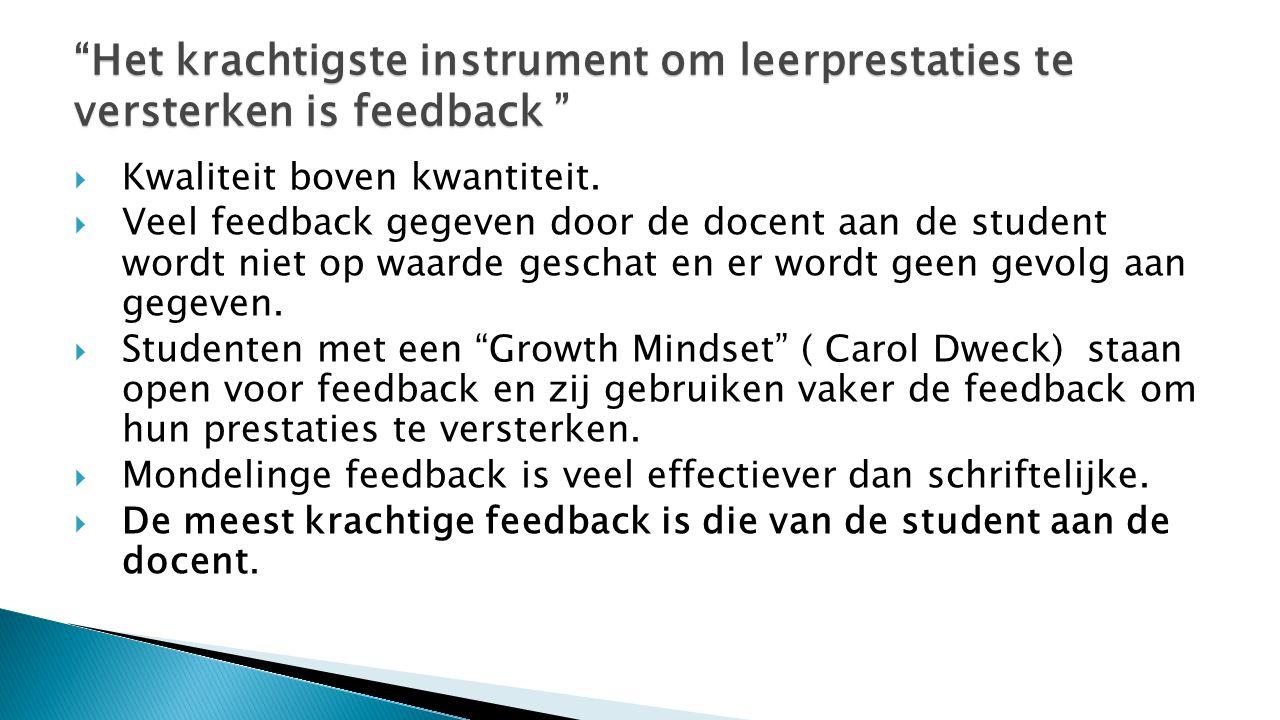 Het krachtigste instrument om leerprestaties te versterken is feedback