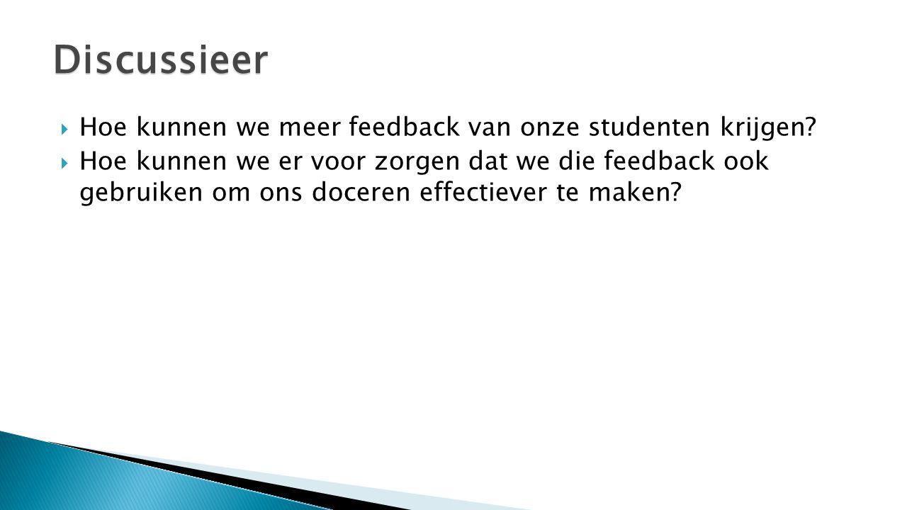 Discussieer Hoe kunnen we meer feedback van onze studenten krijgen