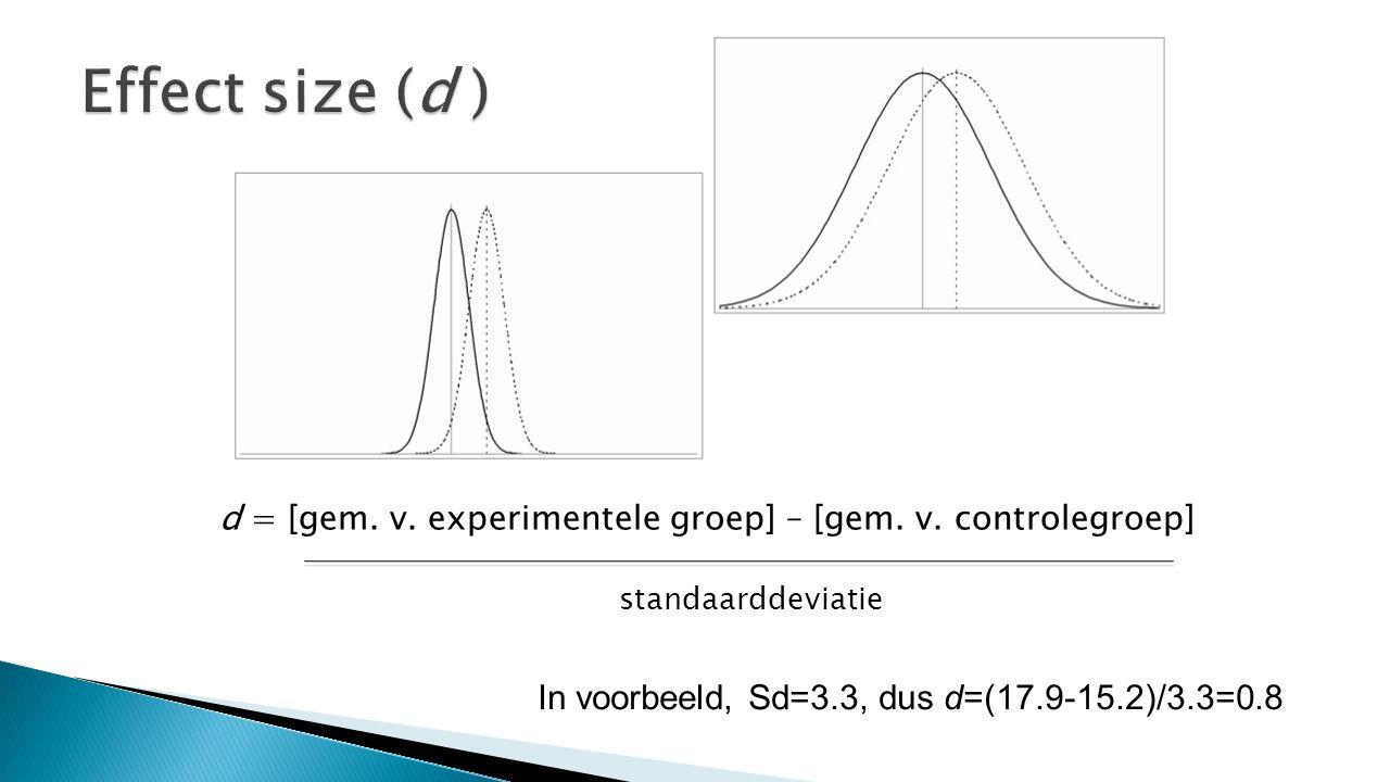 Effect size (d ) In voorbeeld, Sd=3.3, dus d=(17.9-15.2)/3.3=0.8